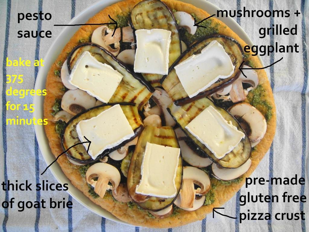pizza cheat sheet